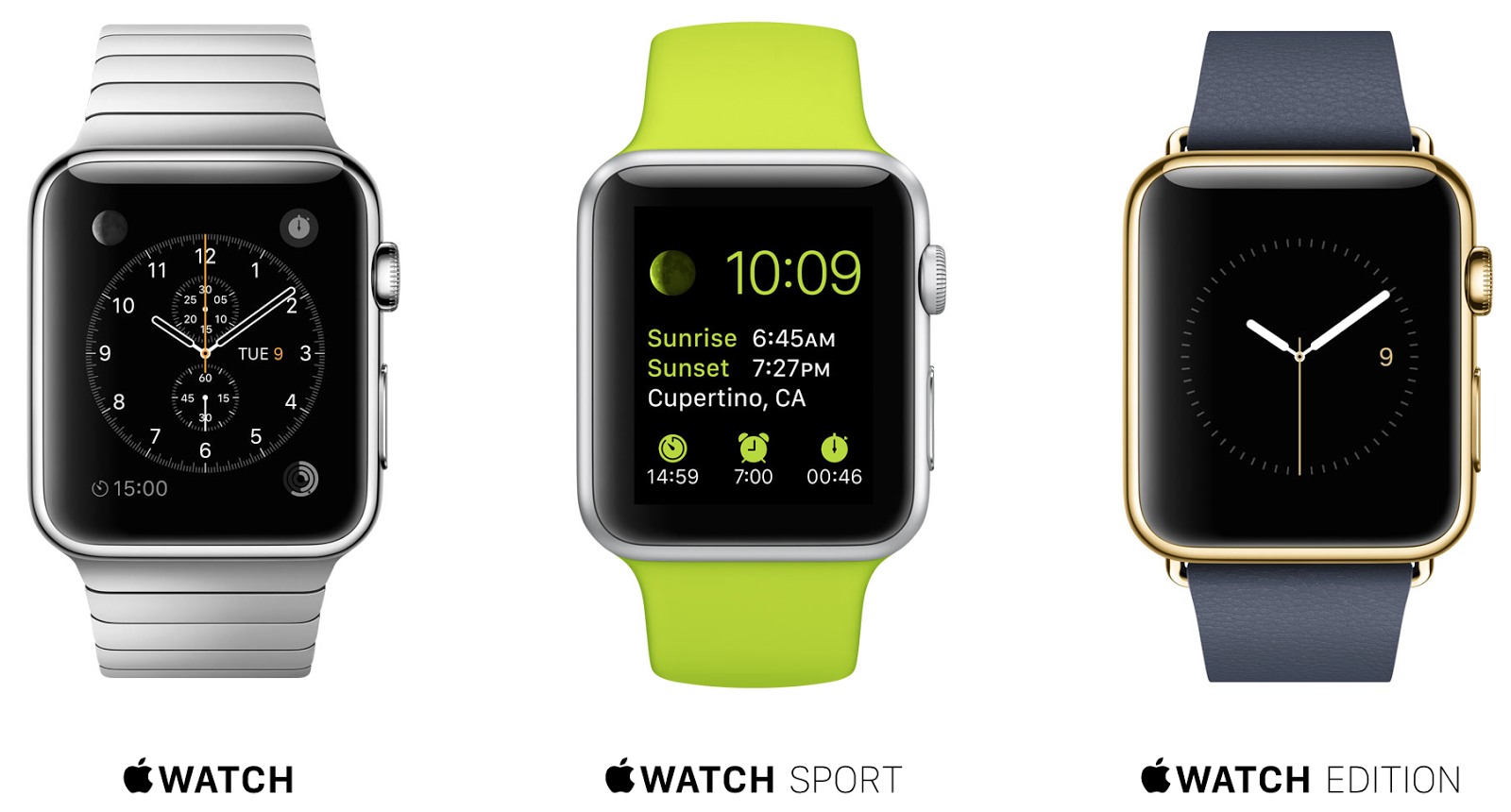 Apple Watch Range