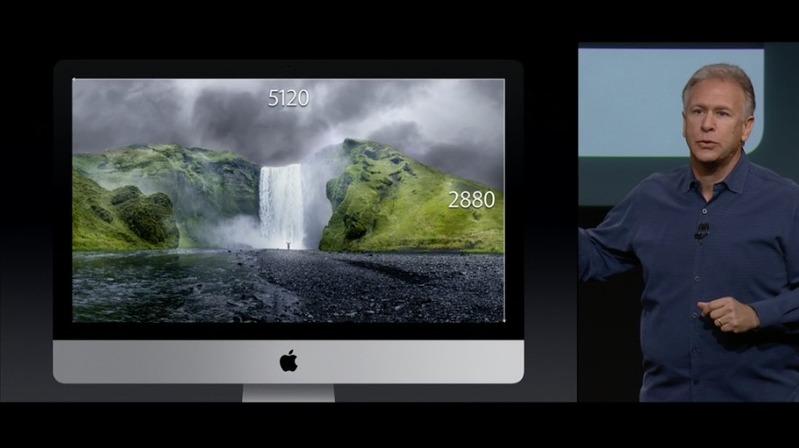 iMac Resolution